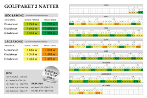 golfpaket_2_nätter_750x500