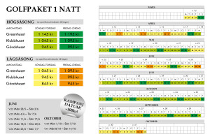 golfpaket_1_natt_750x500